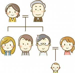 家族関係 三代